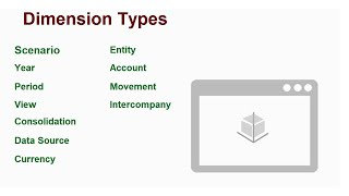 Overview: Dimensions in Financial Consolidation and Close video thumbnail