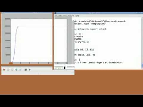 Python Tutorial : Ordinary Differential Equations (ODE's) - Python for  Scientific Computing