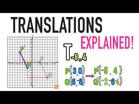 ☆ How Do I Translate a Figure? | Common Core Geometry Transformations