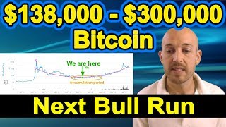$138,000 - $300,000 Bitcoin during the next bull run.