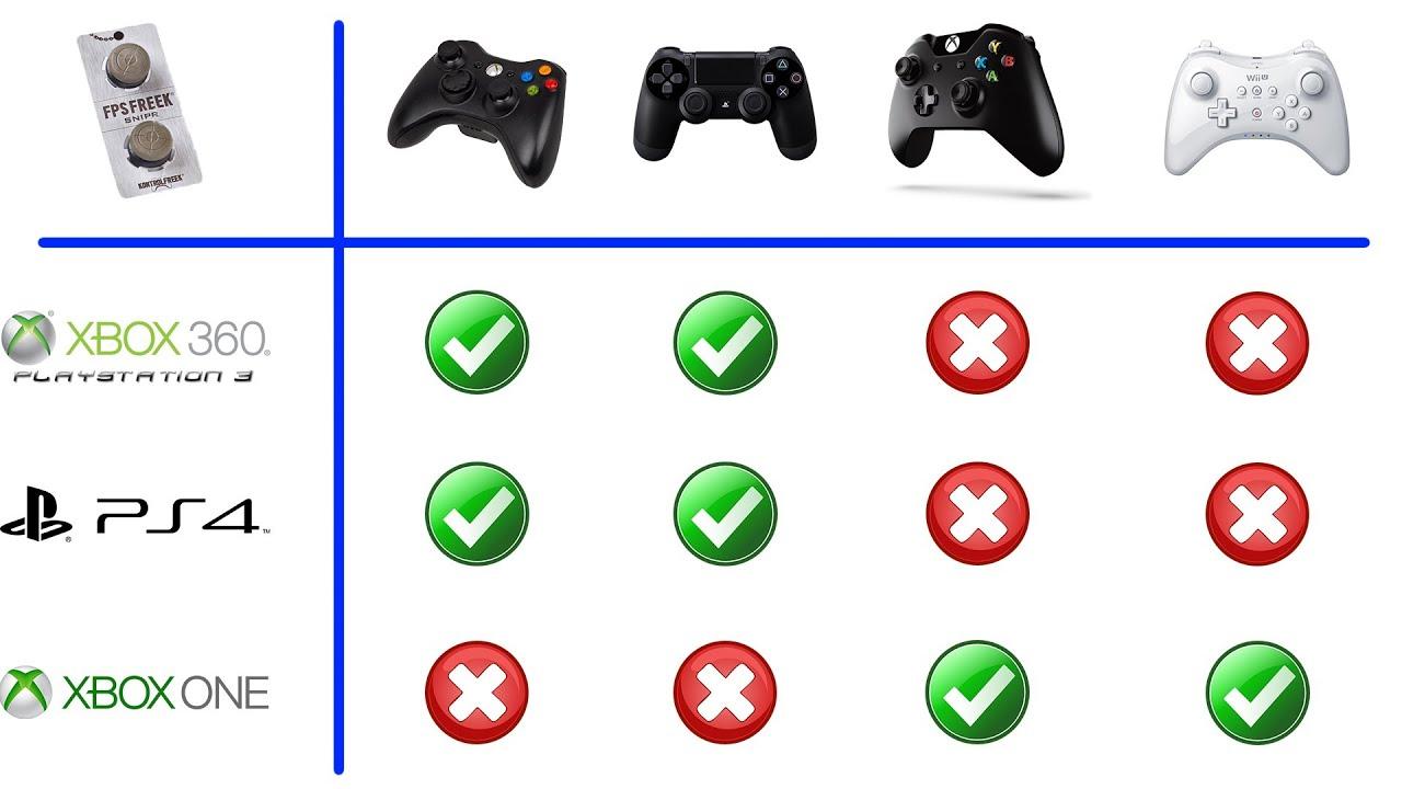 how to put kontrol freeks on