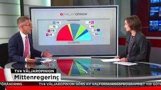 Mittenregering starkaste alternativet bland väljarna  - Nyheterna (TV4)