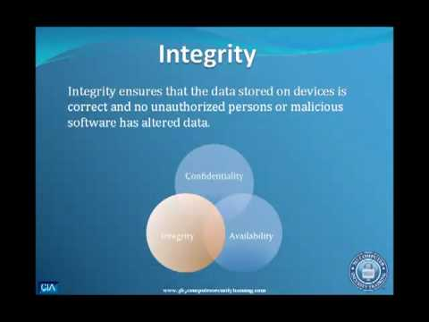 Confidentiality, Integrity, and Availability of Computer Sec