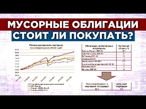 Высокодоходные облигации (ВДО) / Стоит ли инвестировать и как не потерять деньги