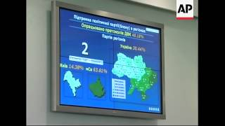 Partial results show Orange revolution allies poised for parl majority