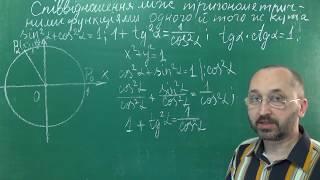 Тема 2 Урок 1 Тригонометричні Тотожності Одного Аргументу Доведення  - Алгебра 10 клас