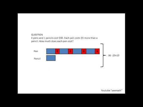 Interactive Singapore Primary School Maths Problem Solving (Unequal units)
