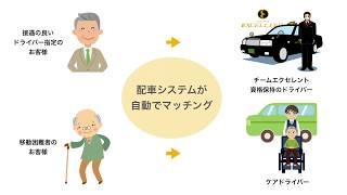 お客様受注の仕組み~つばめタクシー~