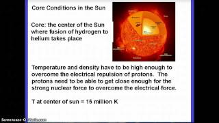 Astronomy: The Core of the Sun