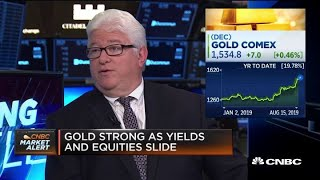 hsbc-precious-metal-analyst-on-how-much-further-gold-can-rally