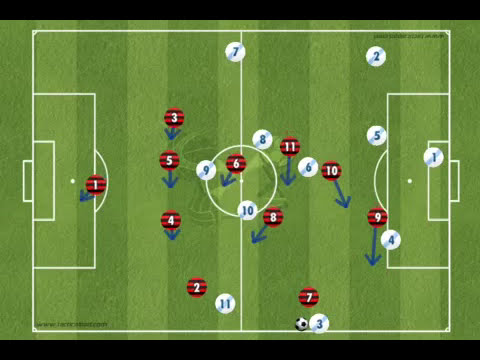 Pursuit Soccer Introduction: Technical Mastery