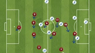 4-3-3 defending illustration