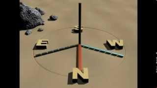 как узнать полюса север юг запад восток по солнцу с помощью песочных часов