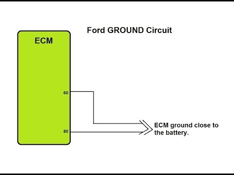 How To Test Grounds To ECM Circuit