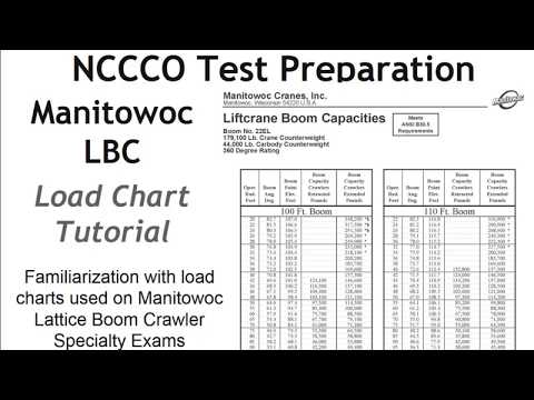 Crane Operator Training: Load Charts Manitowoc Lattice Boom Crawler NCCCO Specialty Exam
