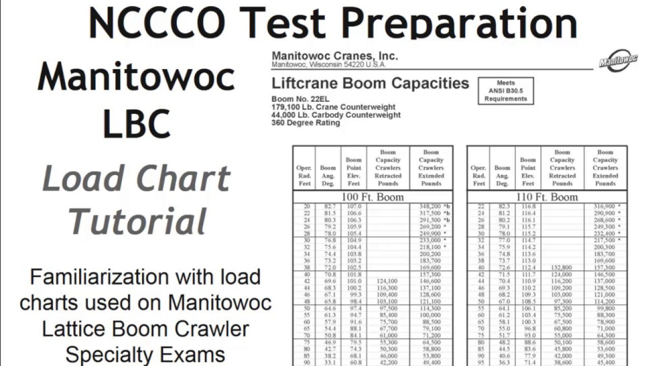 Crane operator training load charts manitowoc lattice boom crawler nccco specialty exam also rh youtube