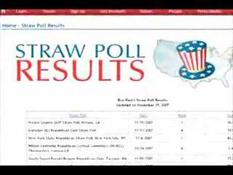 Republican Straw Poll Results - Ron Paul