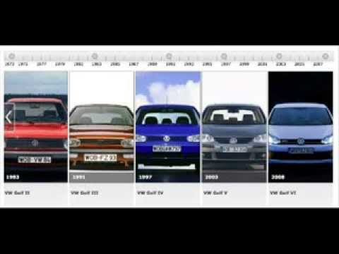 geschichte des vw golf gti youtube. Black Bedroom Furniture Sets. Home Design Ideas