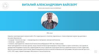 """""""Основы астрологии"""" - 2 урок бесплатного онлайн интенсива"""
