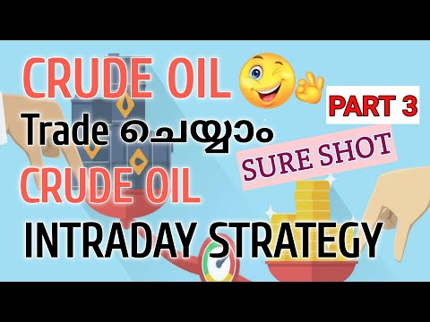 CRUDE OIL SURE SHOT STRATEGY|COMMODITY TRADING BEGINNERS PART 3|SHARE MARKET MALAYALAM|MCX COMMODITY