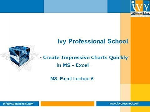 Webinar on Learning to Create Impressive Charts Quickly in MS - Excel
