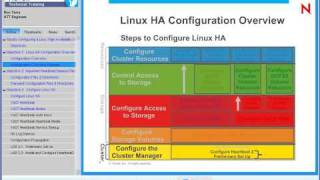 Configuring a Linux High Availability Cluster on Novell SLES 10