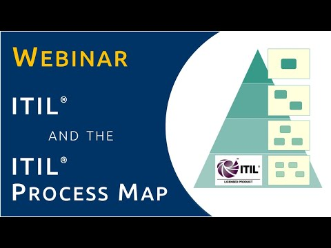Webinar: ITIL and the ITIL Process Map
