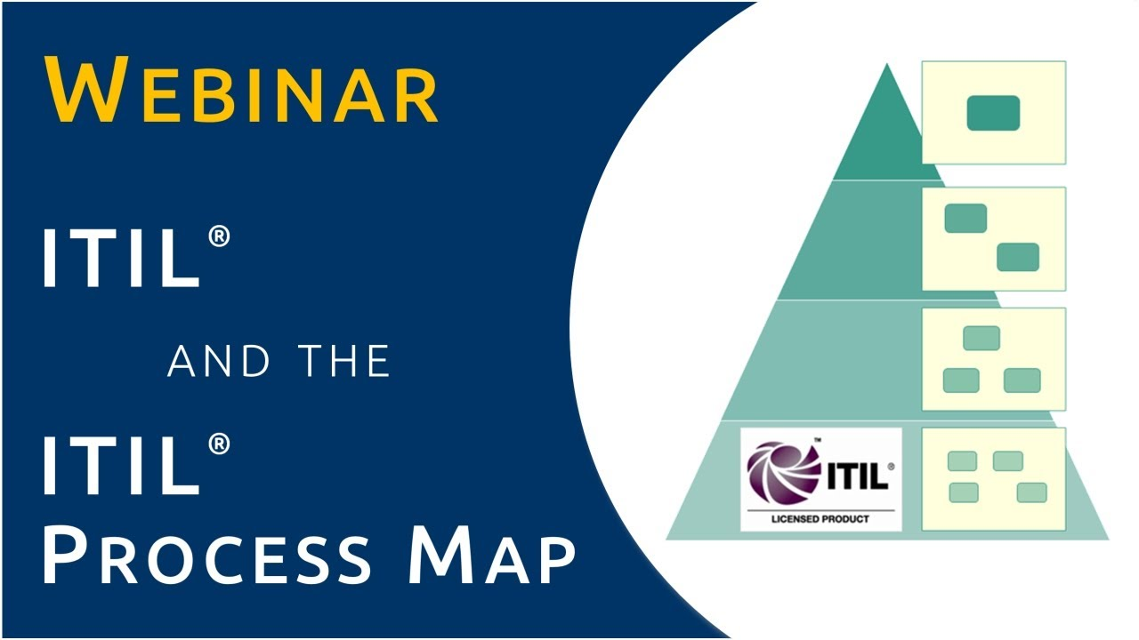 webinar itil and the itil process map [ 1280 x 720 Pixel ]