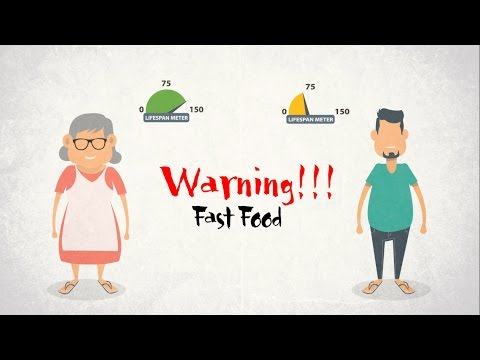 Warning!!! Fast Food