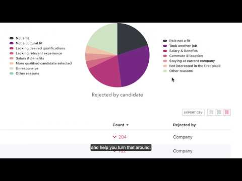 How to: Overview of Analytics