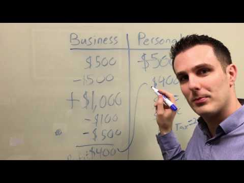 How Do I Budget A Small Business? Plus Self Employed Taxes 101