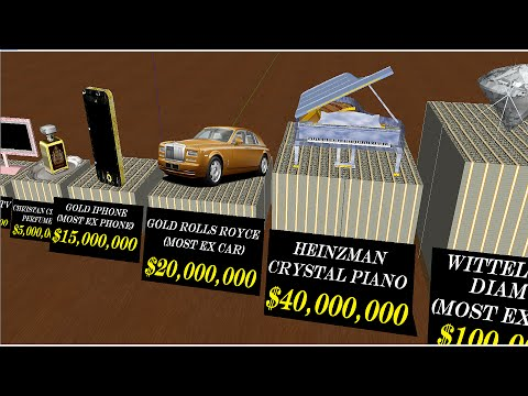 Price Comparison (World Most Expensive Things)