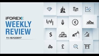 iFOREX Weekly review 11-15/12/2017: Wall Street, Bitcoin & GBP.