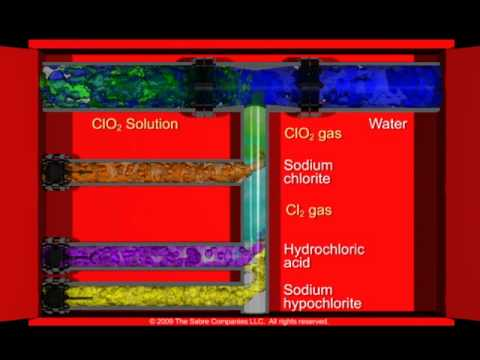 Chlorine Dioxide Generation - ClO2 - Sabre