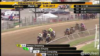 Preakness Stakes  G1 - Cloud Computing