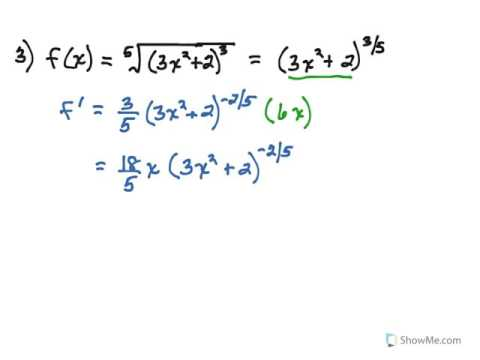The Chain Rule for Finding Derivatives: Part 1