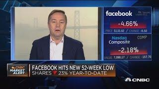 Facebook faces a 'pretty serious crisis', says Jason Calacanis