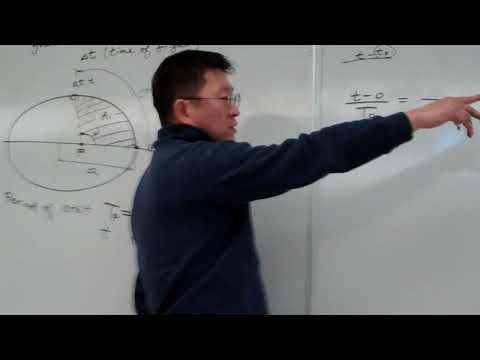 22 2 Kepler equation
