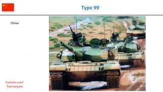Type 99 compared with Al-Khalid, Main Battle Tank