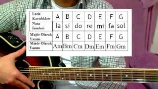 Video Gitar Dersi - Temel Bilgiler (Yeni başlayanlar için) download MP3, 3GP, MP4, WEBM, AVI, FLV September 2018