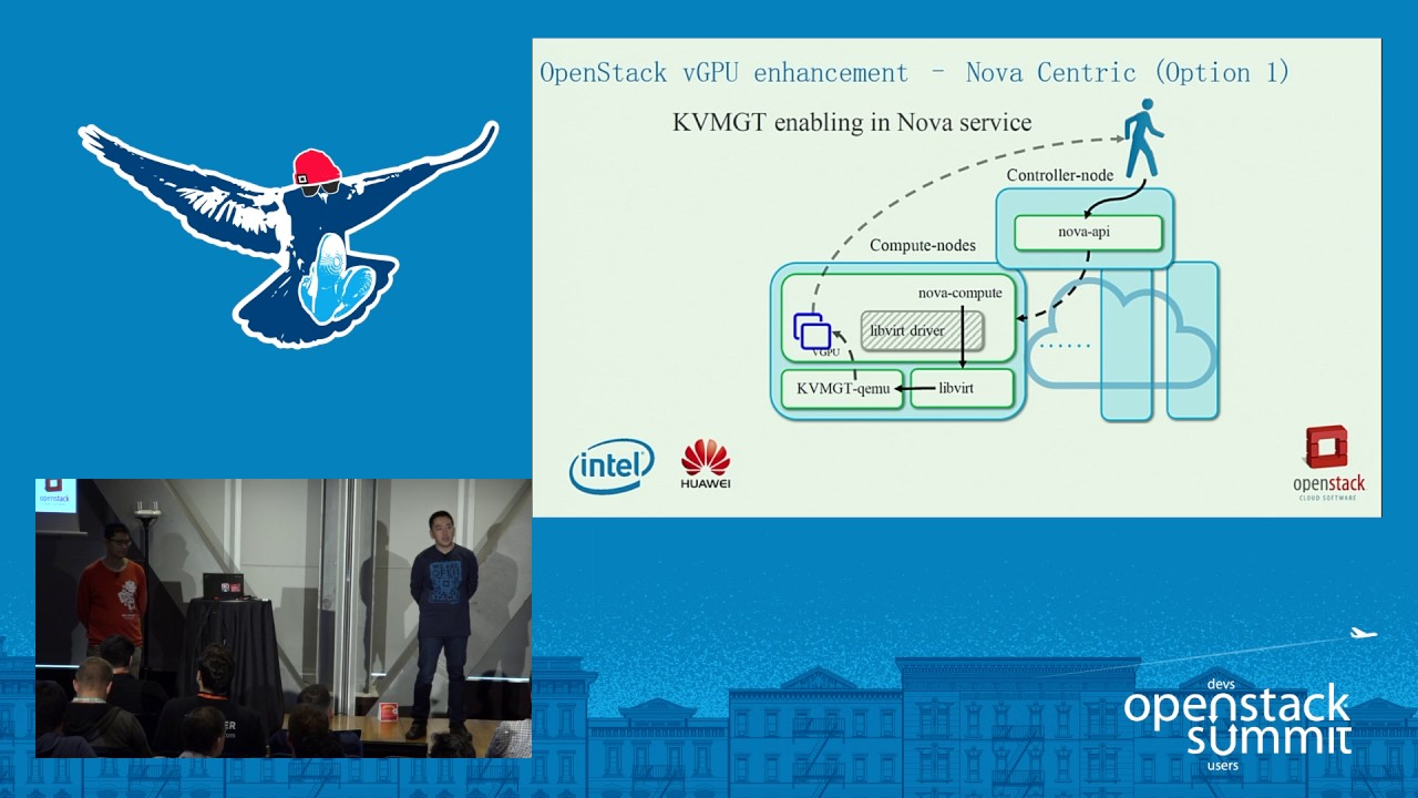 Enable GPU Virtualization in OpenStack