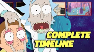 RICK AND MORTY Complete Timeline (Seasons 1-4)