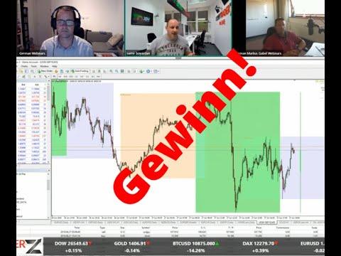 Kampf der Titanen - Teil 2 Live Trading, Handelsroutinen & Marktbesprechung