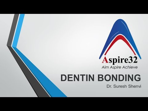 Dentin Bonding agents in Dentistry made simple by Dr Suresh Shenvi