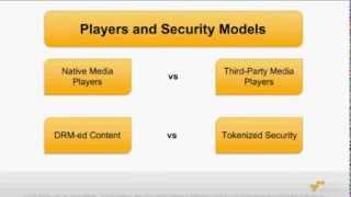 AWS Webcast - Scalable Streaming of Video using Amazon Web Services