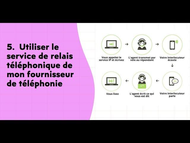 Utilisez le service de relais téléphonique
