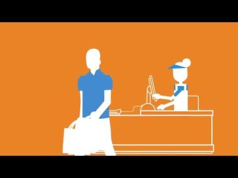 EMV Credit Card Processing