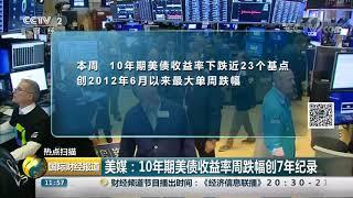 [国际财经报道]热点扫描 美媒:10年期美债收益率周跌幅创7年纪录| CCTV财经