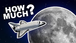 How Much Money Does It Cost To Go To The Moon?
