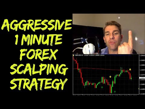 Aggressive 1 minute FOREX Scalping Strategy ⛏️